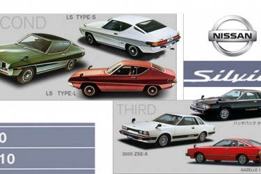 Nissan Silvia istorijat S10