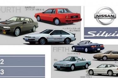 Nissan Silvia istorijat S12 i S13